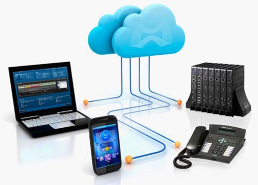 Business Voip Phone Service >> Business Voip Service Chicago 3cx Sarvosys
